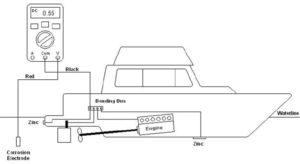 reference electrode setup